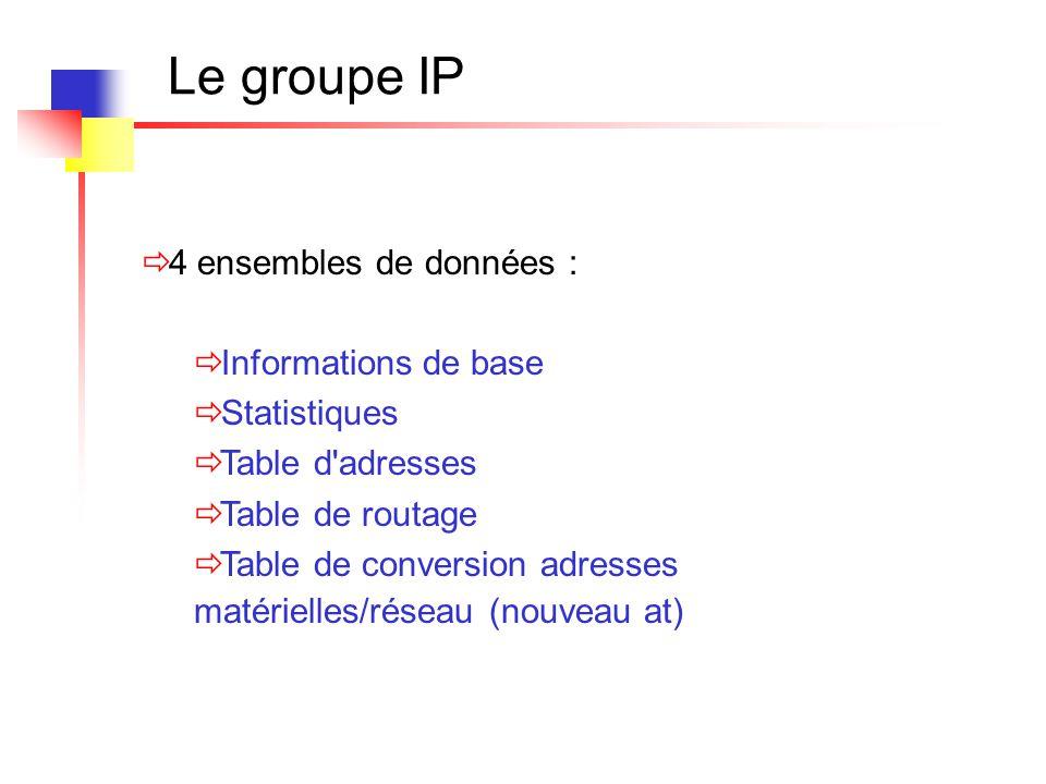 Le groupe IP 4 ensembles de données : Informations de base