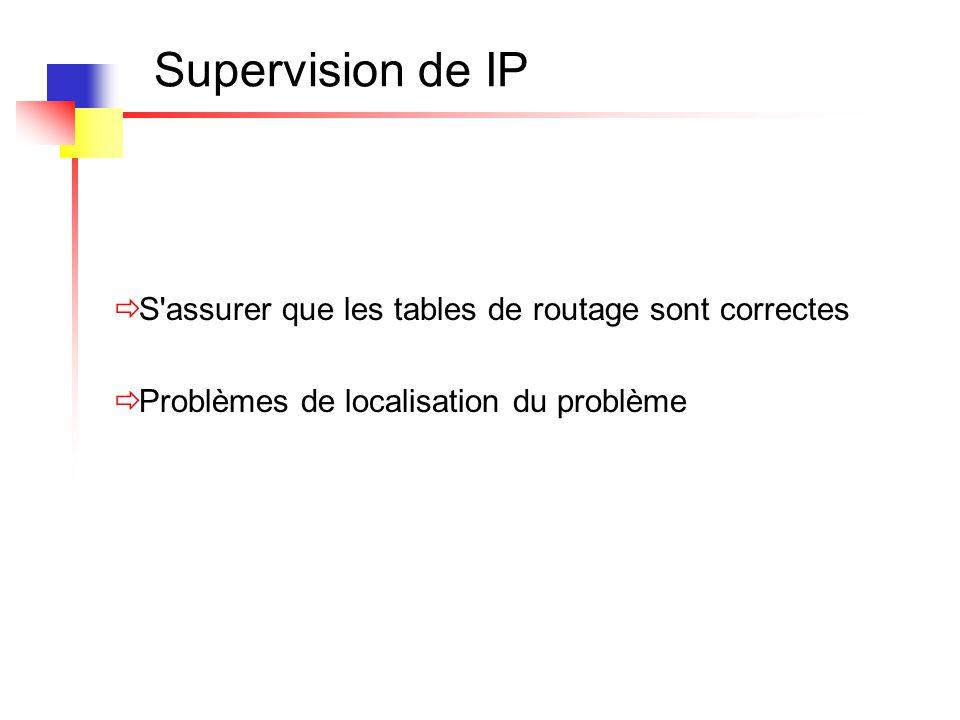 Supervision de IP S assurer que les tables de routage sont correctes