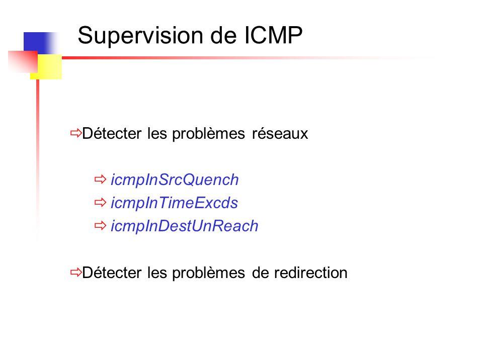Supervision de ICMP Détecter les problèmes réseaux icmpInSrcQuench