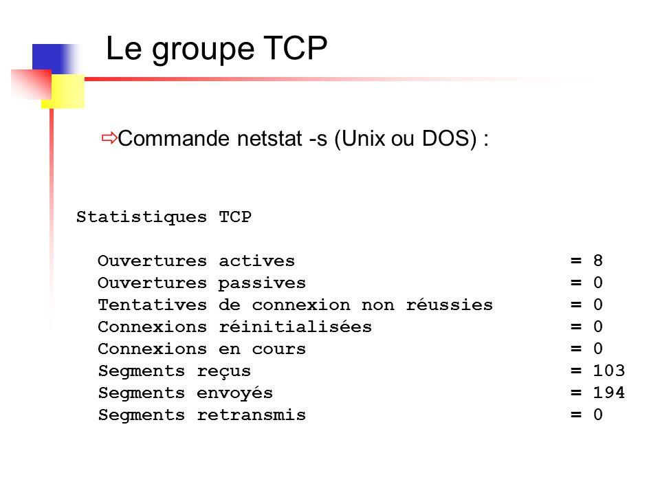 Le groupe TCP Commande netstat -s (Unix ou DOS) : Statistiques TCP