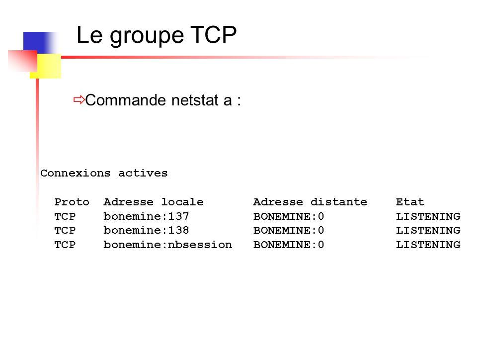 Le groupe TCP Commande netstat a : Connexions actives