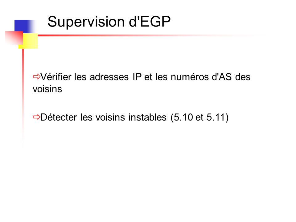 Supervision d EGP Vérifier les adresses IP et les numéros d AS des voisins.