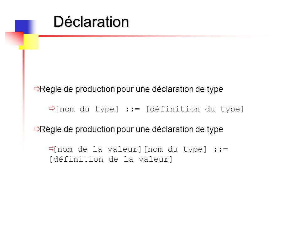 Déclaration Règle de production pour une déclaration de type