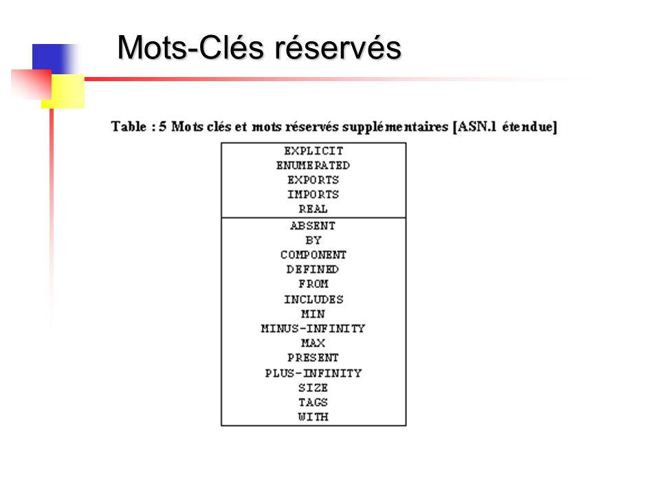 Mots-Clés réservés