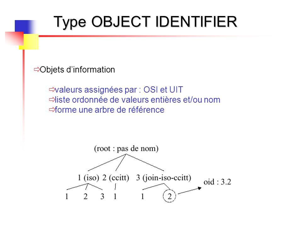 Type OBJECT IDENTIFIER