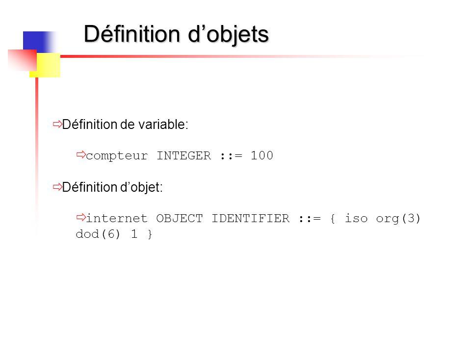 Définition d'objets Définition de variable: compteur INTEGER ::= 100