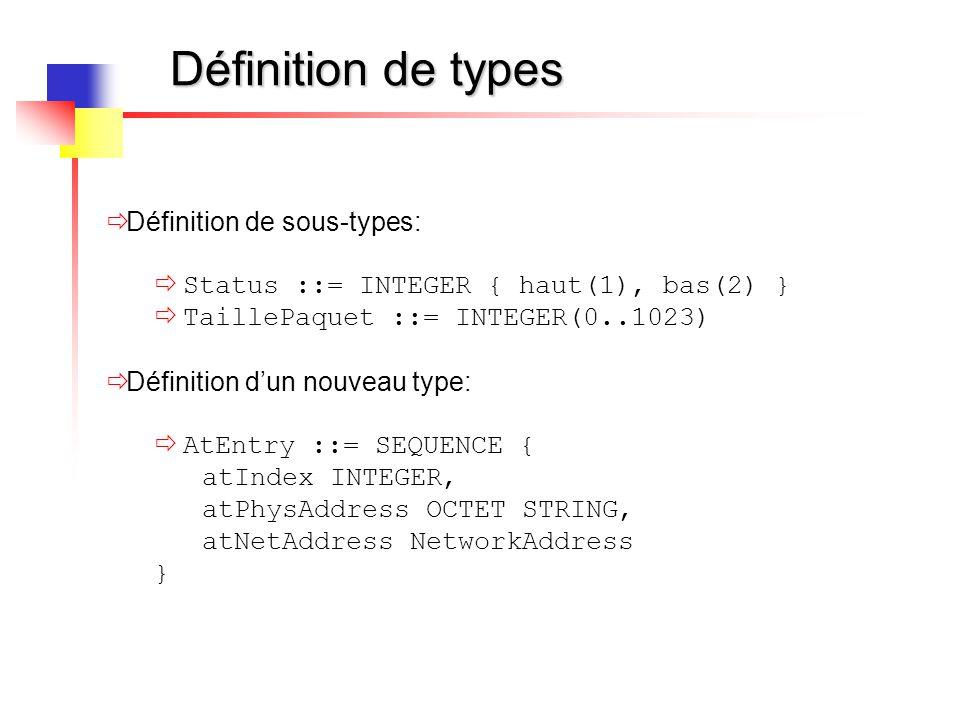 Définition de types Définition de sous-types: