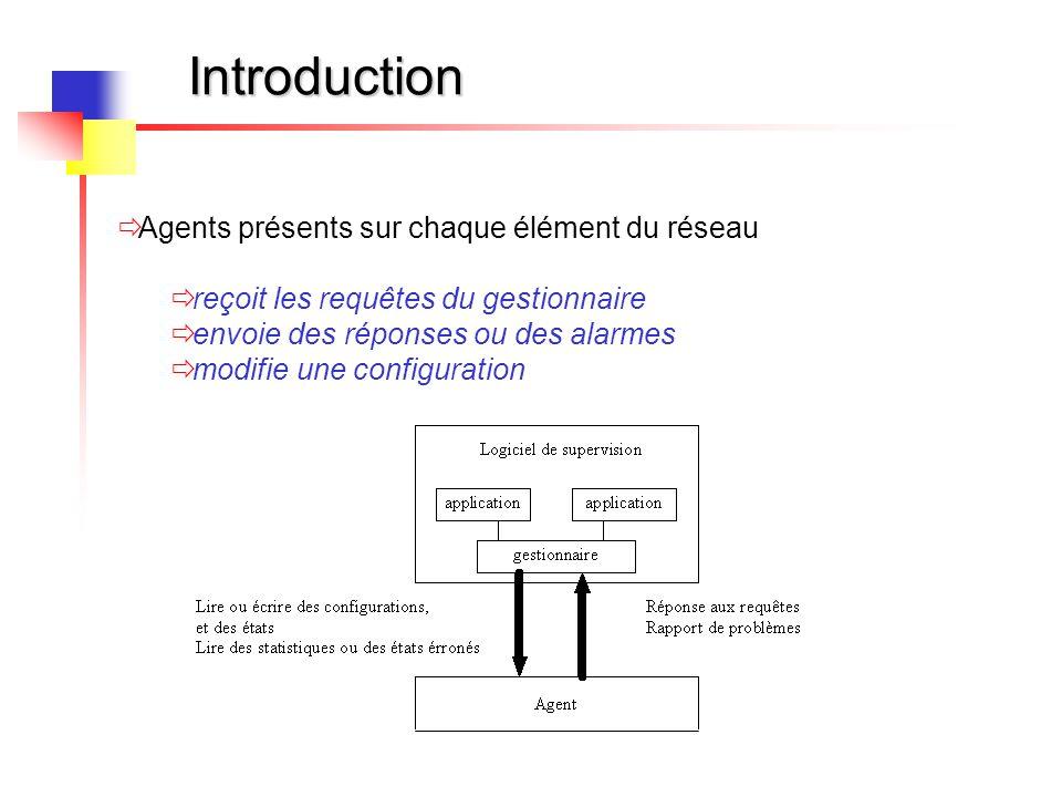 Introduction Agents présents sur chaque élément du réseau