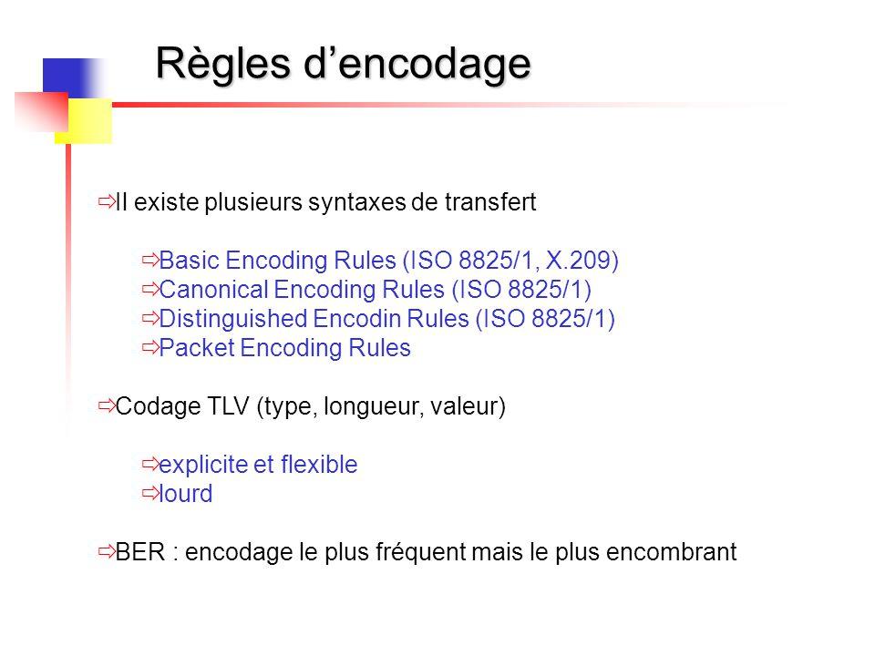 Règles d'encodage Il existe plusieurs syntaxes de transfert