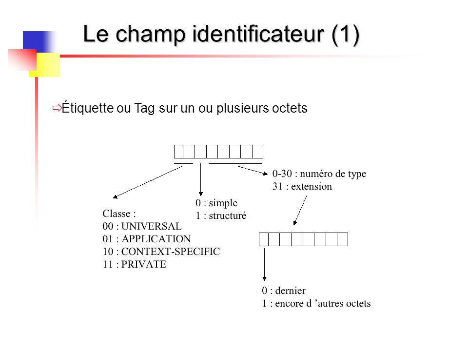 Le champ identificateur (1)