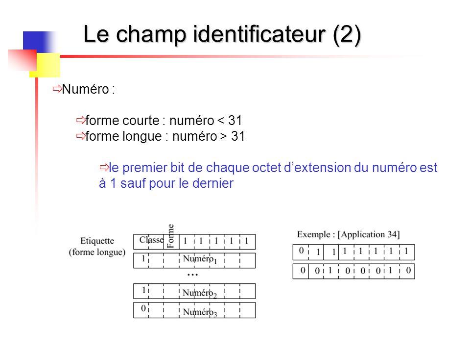 Le champ identificateur (2)
