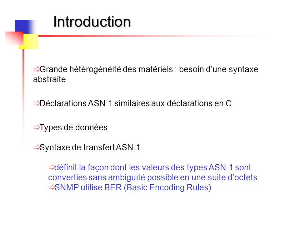 Introduction Grande hétérogénéité des matériels : besoin d'une syntaxe abstraite. Déclarations ASN.1 similaires aux déclarations en C.