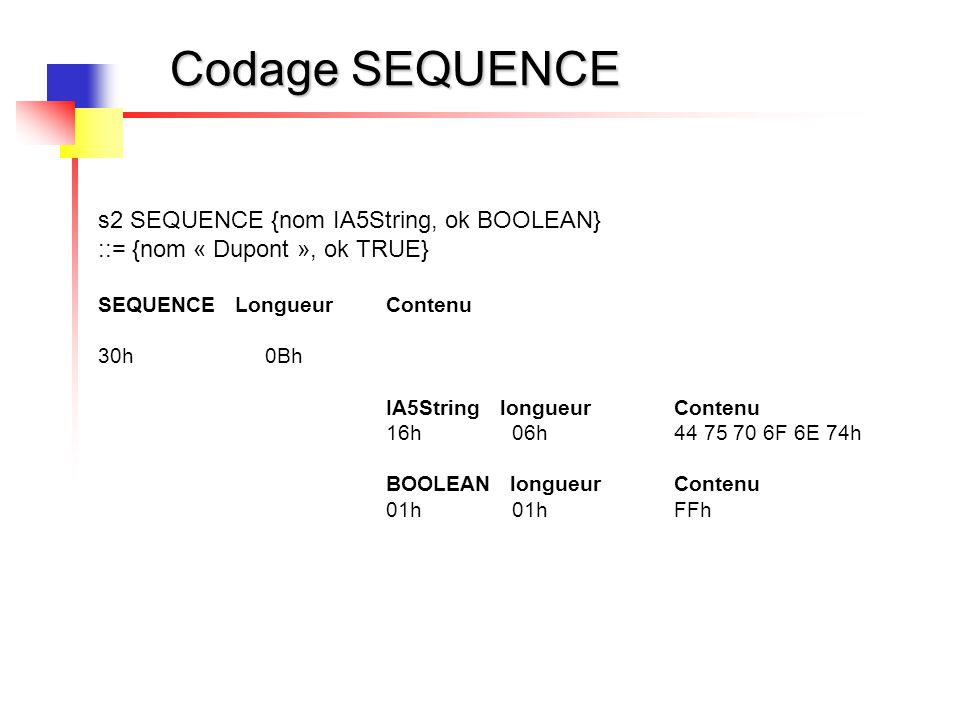 Codage SEQUENCE s2 SEQUENCE {nom IA5String, ok BOOLEAN}
