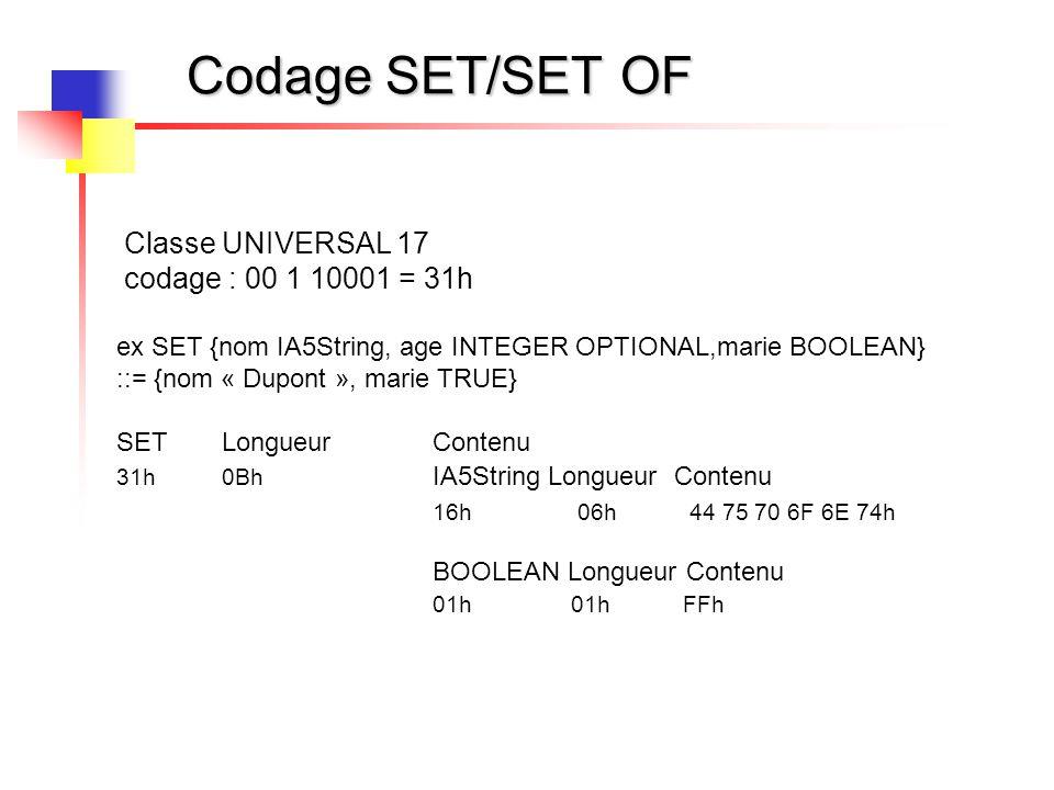 Codage SET/SET OF Classe UNIVERSAL 17 codage : 00 1 10001 = 31h