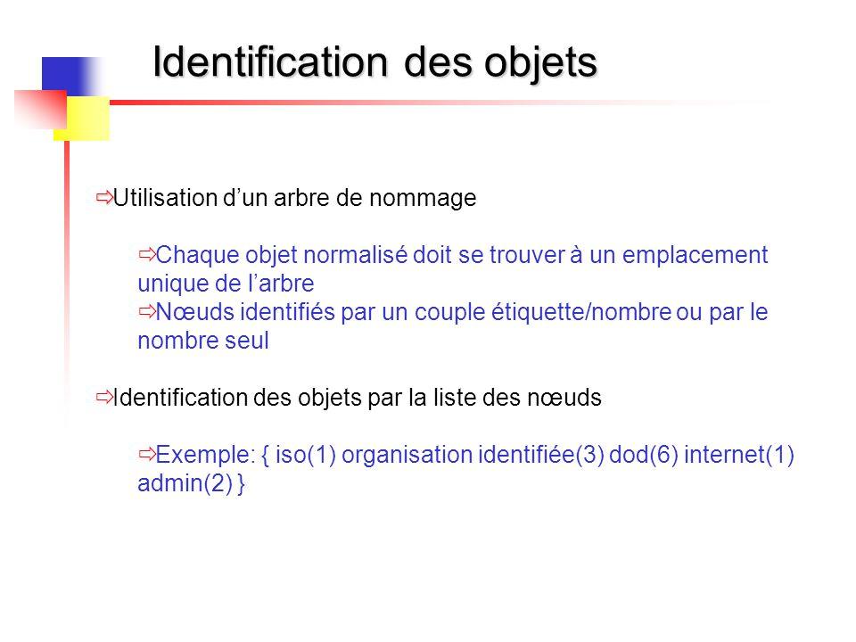 Identification des objets