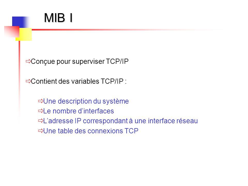 MIB I Conçue pour superviser TCP/IP Contient des variables TCP/IP :