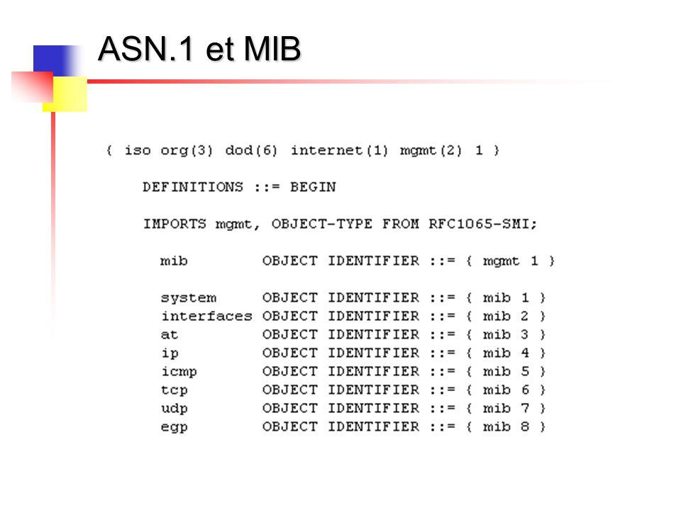 ASN.1 et MIB