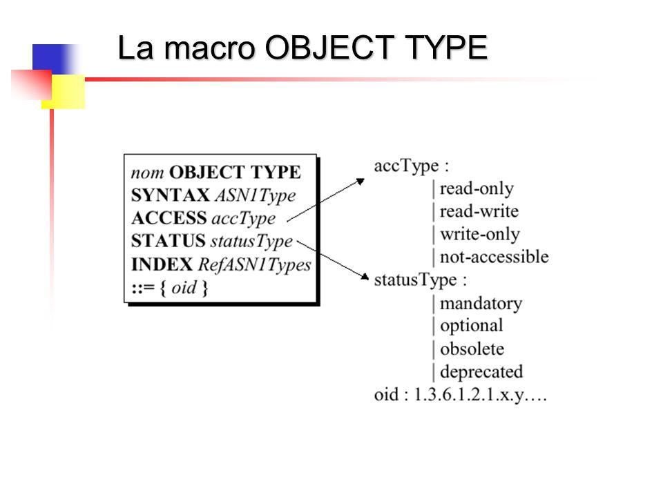La macro OBJECT TYPE