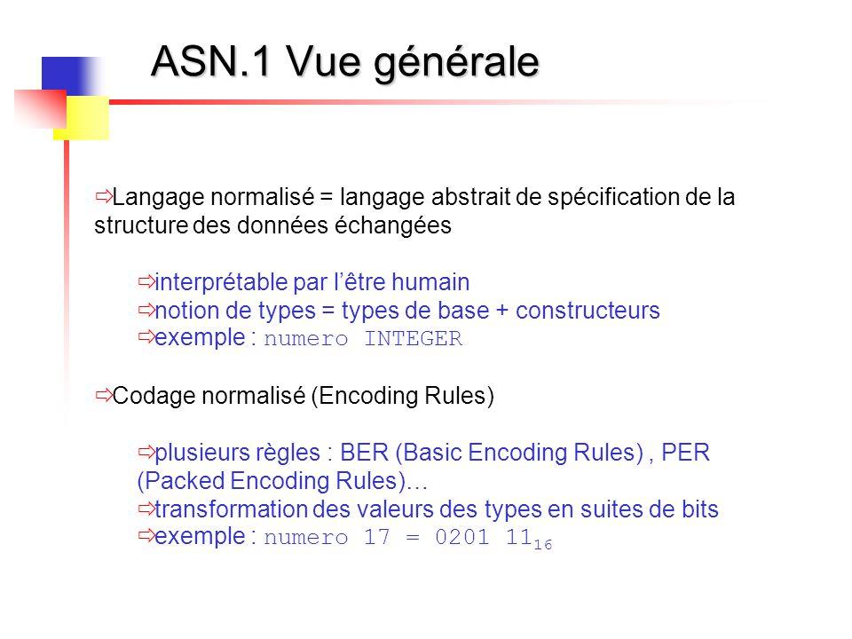 ASN.1 Vue générale Langage normalisé = langage abstrait de spécification de la structure des données échangées.