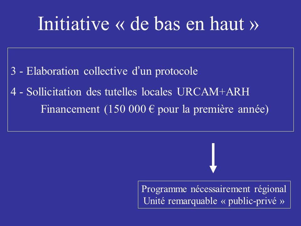 Initiative « de bas en haut »