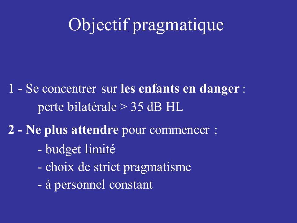 Objectif pragmatique 1 - Se concentrer sur les enfants en danger :
