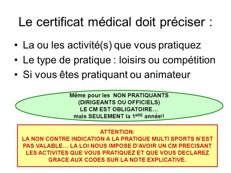 Le certificat médical doit préciser :