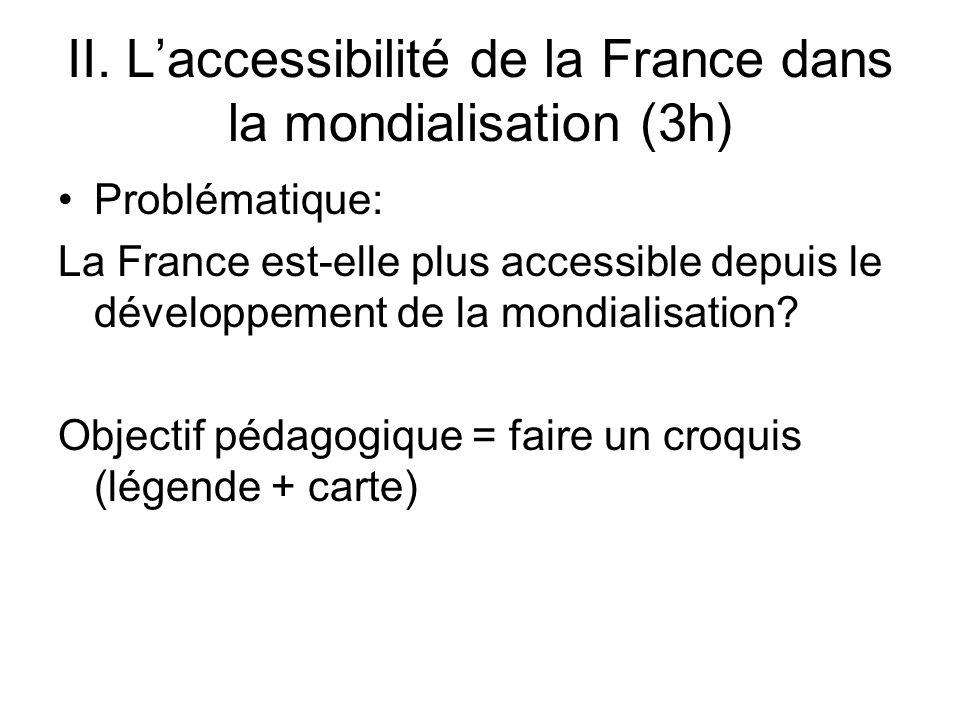 II. L'accessibilité de la France dans la mondialisation (3h)