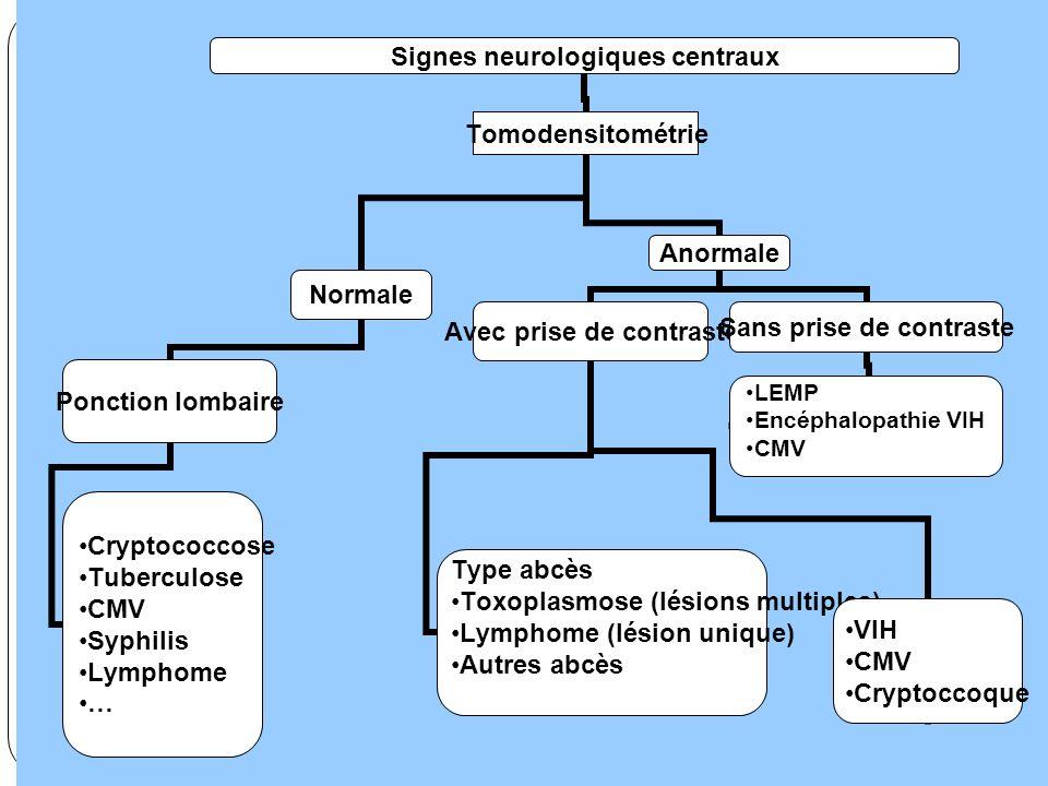 Signes neurologiques centraux