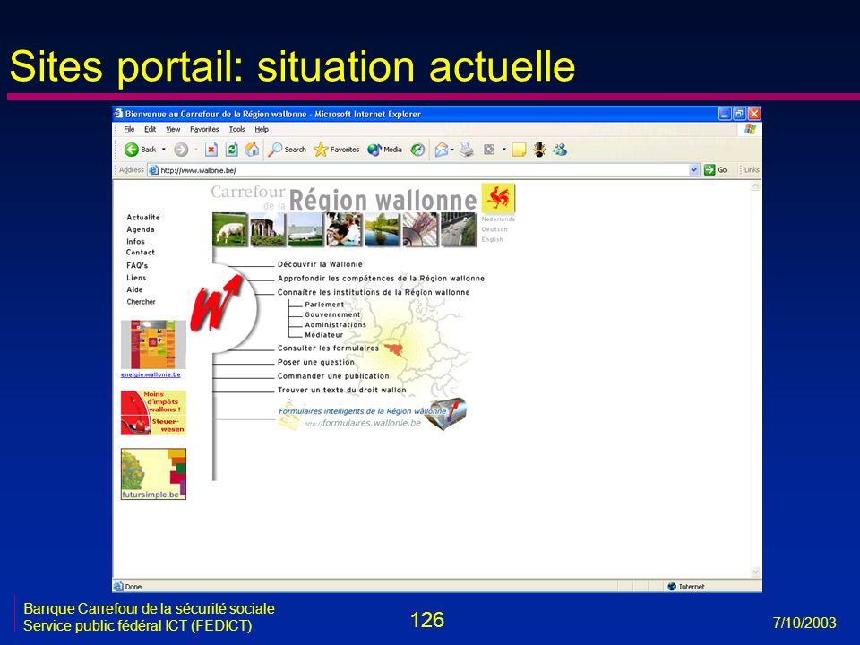 Sites portail: situation actuelle