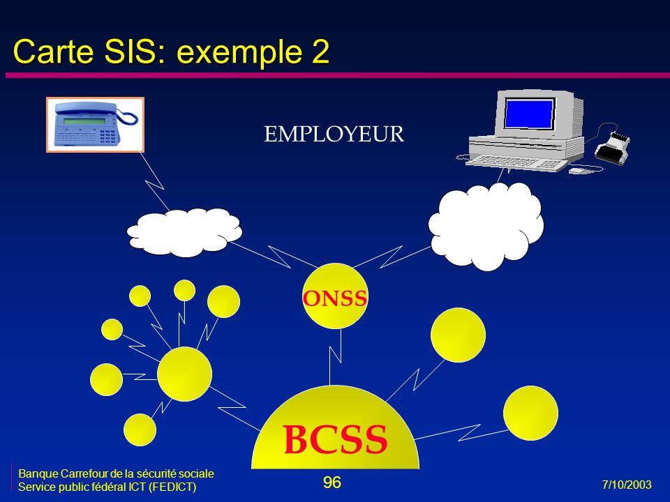 Carte SIS: exemple 2 EMPLOYEUR ONSS BCSS