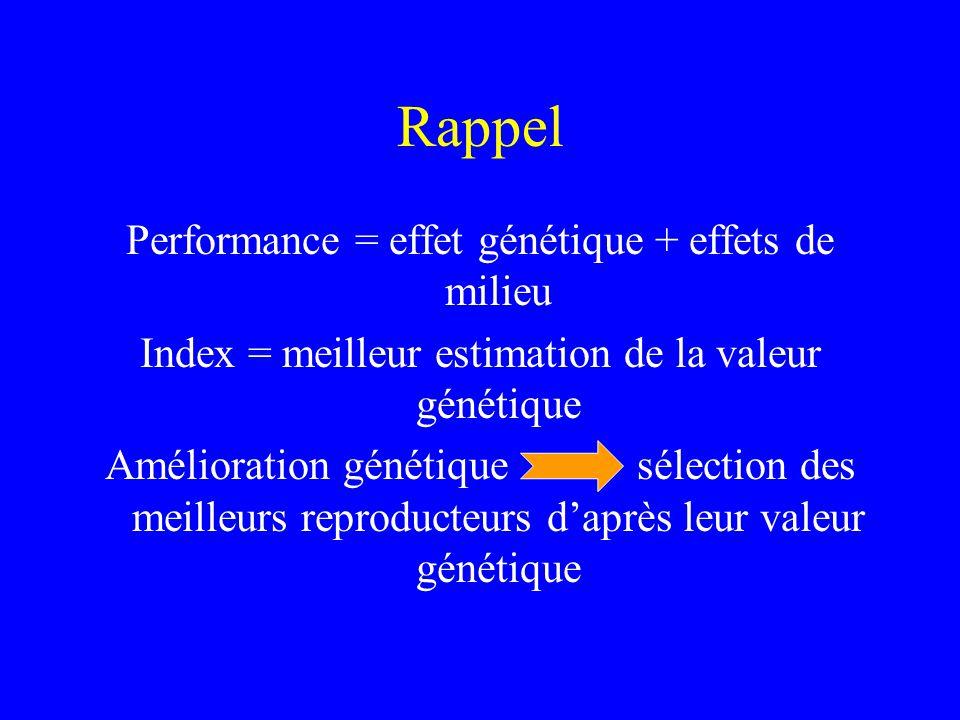 Rappel Performance = effet génétique + effets de milieu