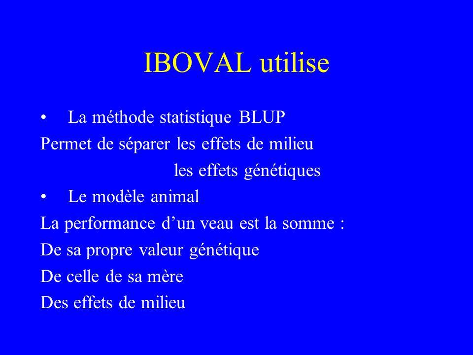 IBOVAL utilise La méthode statistique BLUP