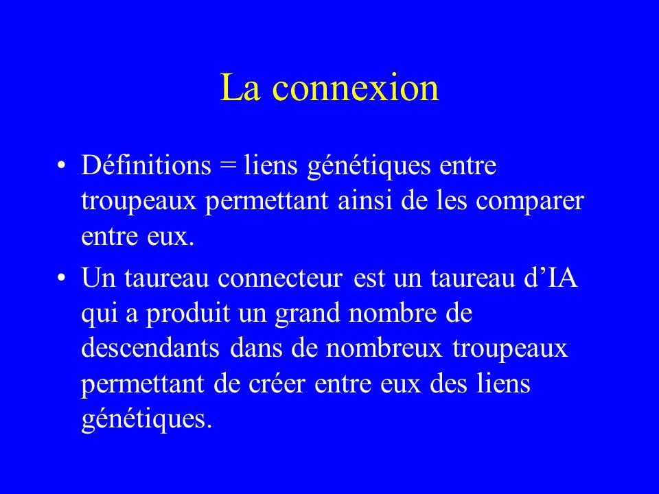 La connexion Définitions = liens génétiques entre troupeaux permettant ainsi de les comparer entre eux.