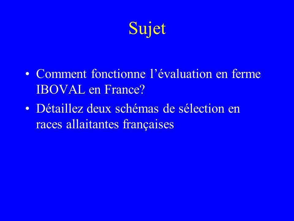 Sujet Comment fonctionne l'évaluation en ferme IBOVAL en France