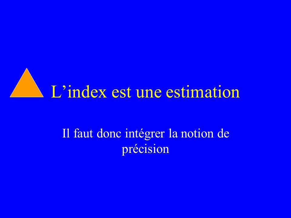 L'index est une estimation