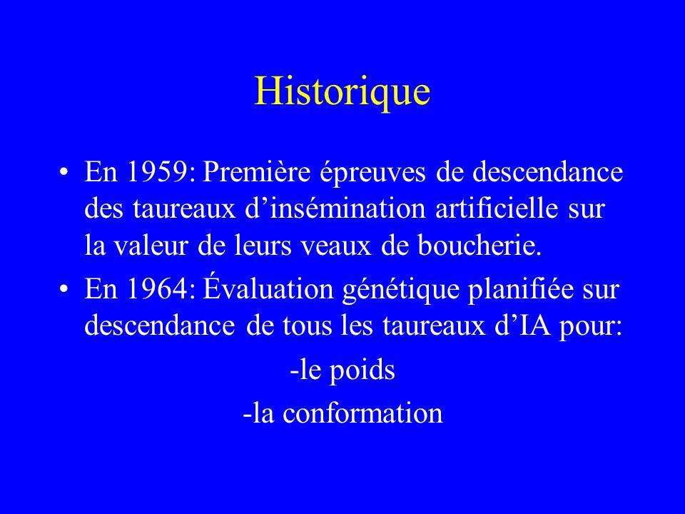 Historique En 1959: Première épreuves de descendance des taureaux d'insémination artificielle sur la valeur de leurs veaux de boucherie.