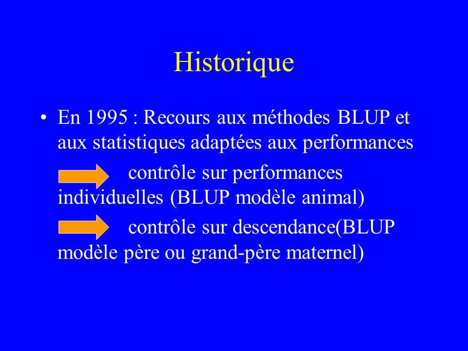 Historique En 1995 : Recours aux méthodes BLUP et aux statistiques adaptées aux performances.