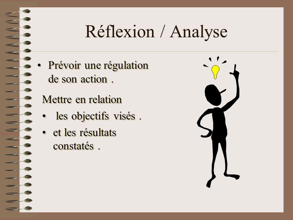 Réflexion / Analyse Prévoir une régulation de son action .