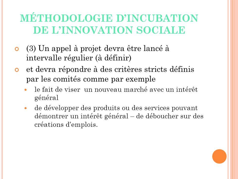 MÉTHODOLOGIE D'INCUBATION DE L'INNOVATION SOCIALE