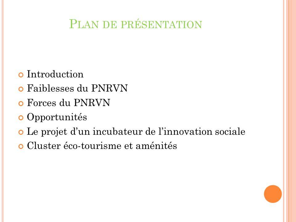 Plan de présentation Introduction Faiblesses du PNRVN Forces du PNRVN