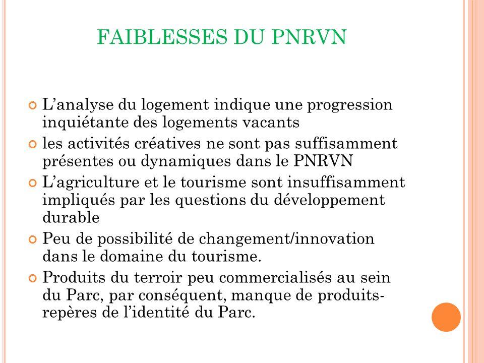 FAIBLESSES DU PNRVN L'analyse du logement indique une progression inquiétante des logements vacants.