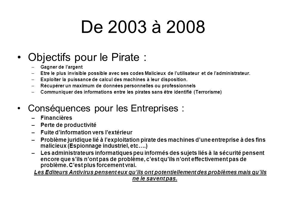 De 2003 à 2008 Objectifs pour le Pirate :