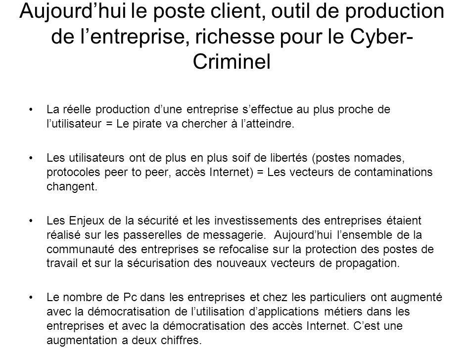 Aujourd'hui le poste client, outil de production de l'entreprise, richesse pour le Cyber-Criminel