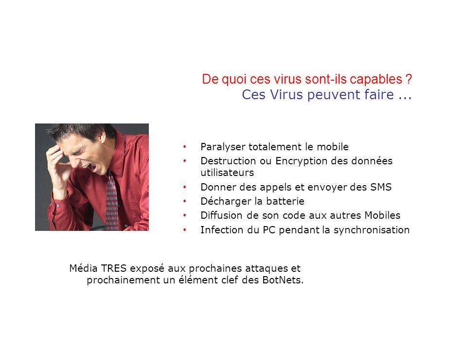 De quoi ces virus sont-ils capables Ces Virus peuvent faire ...