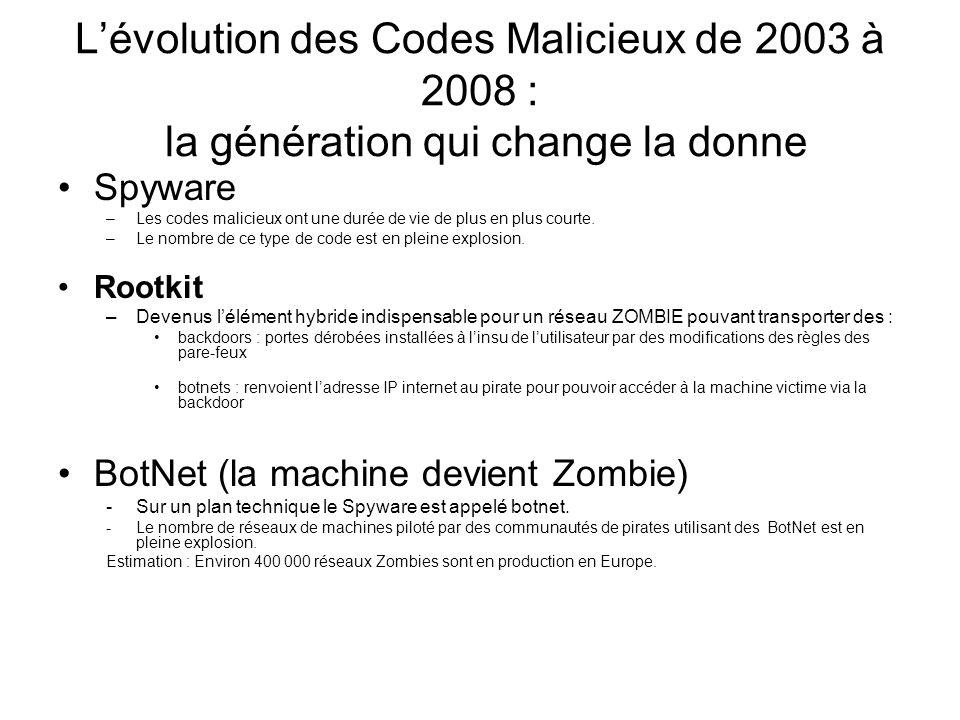 L'évolution des Codes Malicieux de 2003 à 2008 : la génération qui change la donne