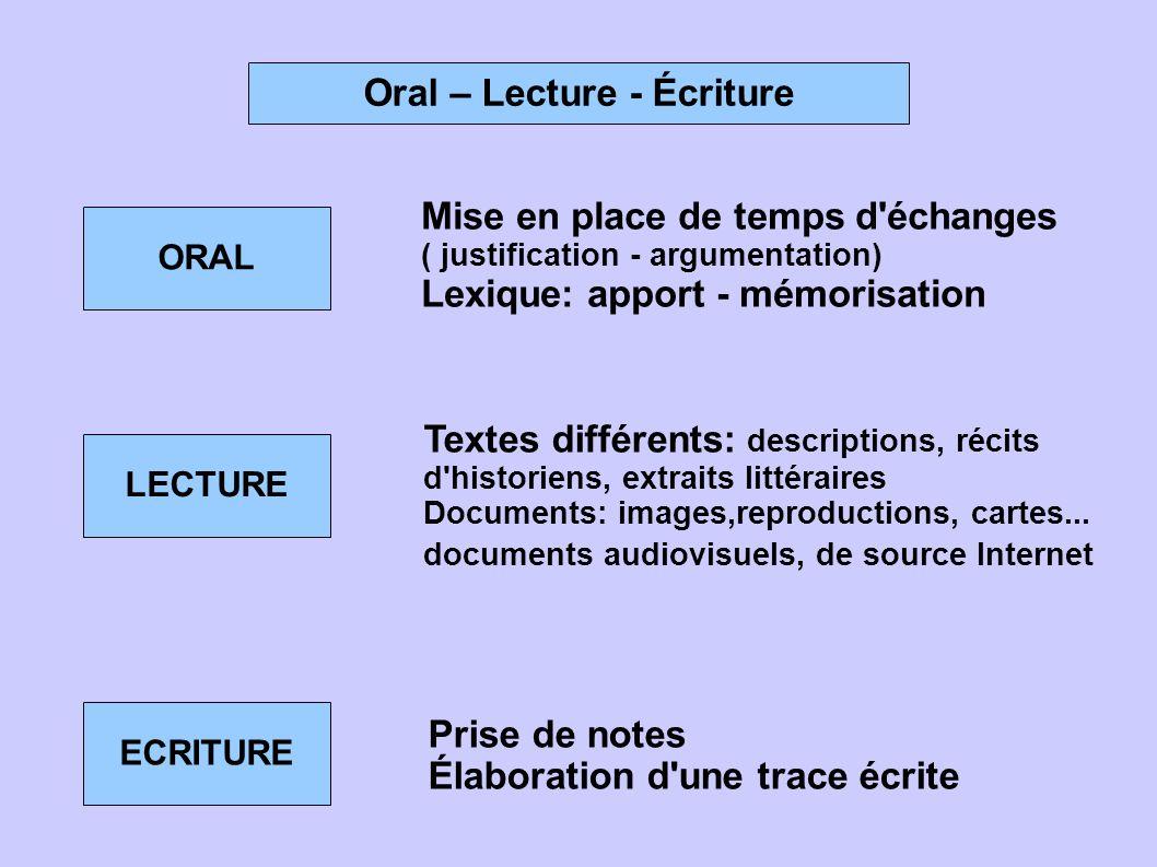 Oral – Lecture - Écriture