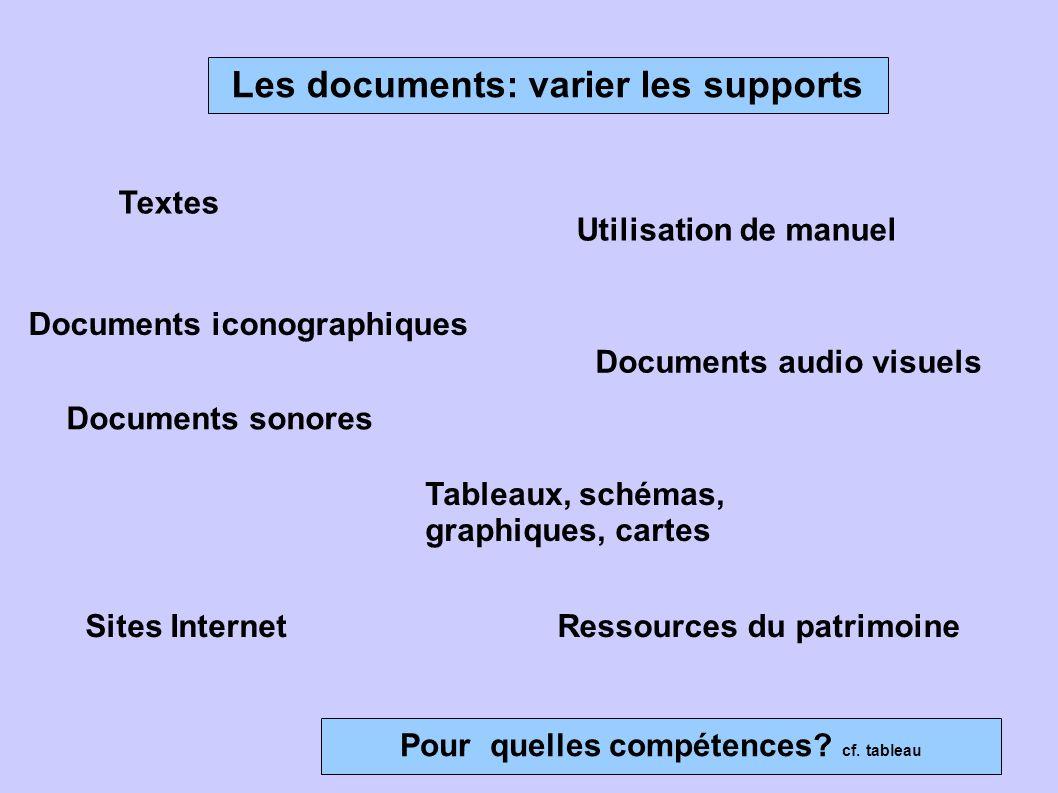 Les documents: varier les supports