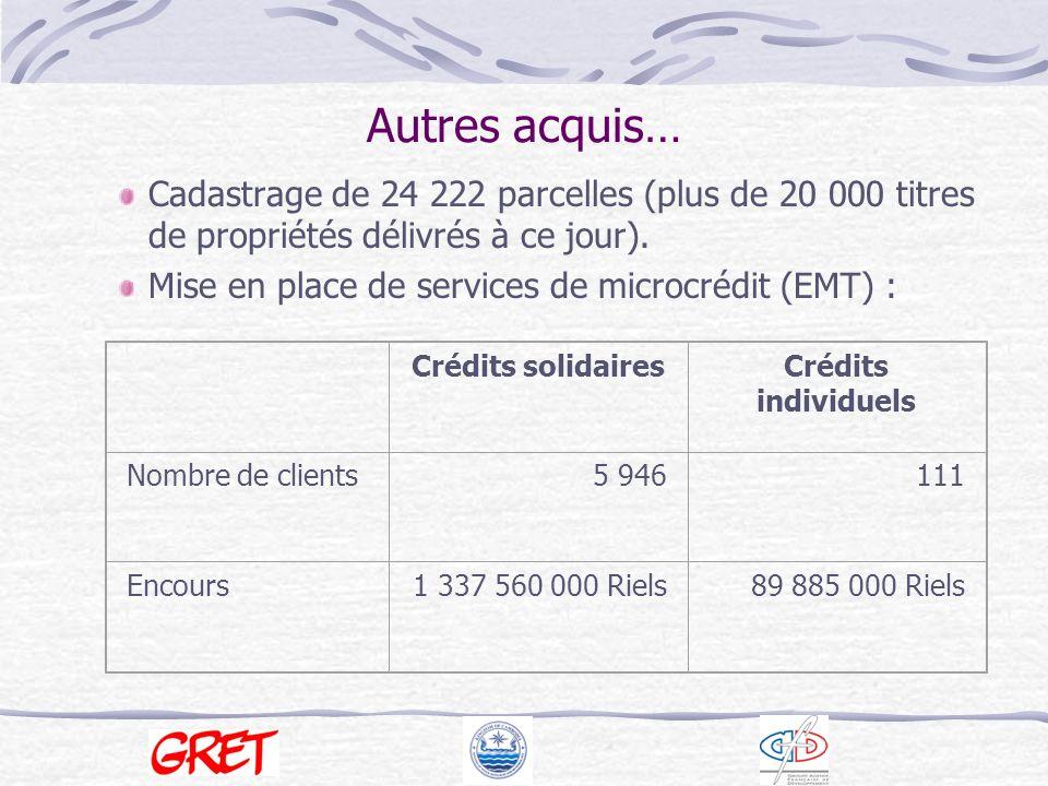 Autres acquis… Cadastrage de 24 222 parcelles (plus de 20 000 titres de propriétés délivrés à ce jour).