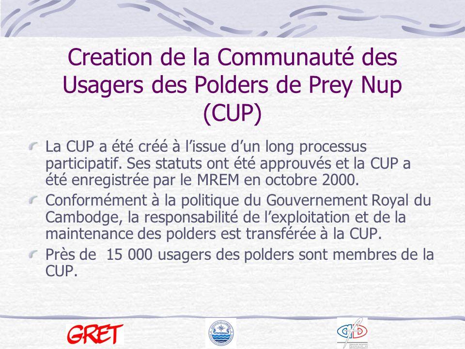 Creation de la Communauté des Usagers des Polders de Prey Nup (CUP)