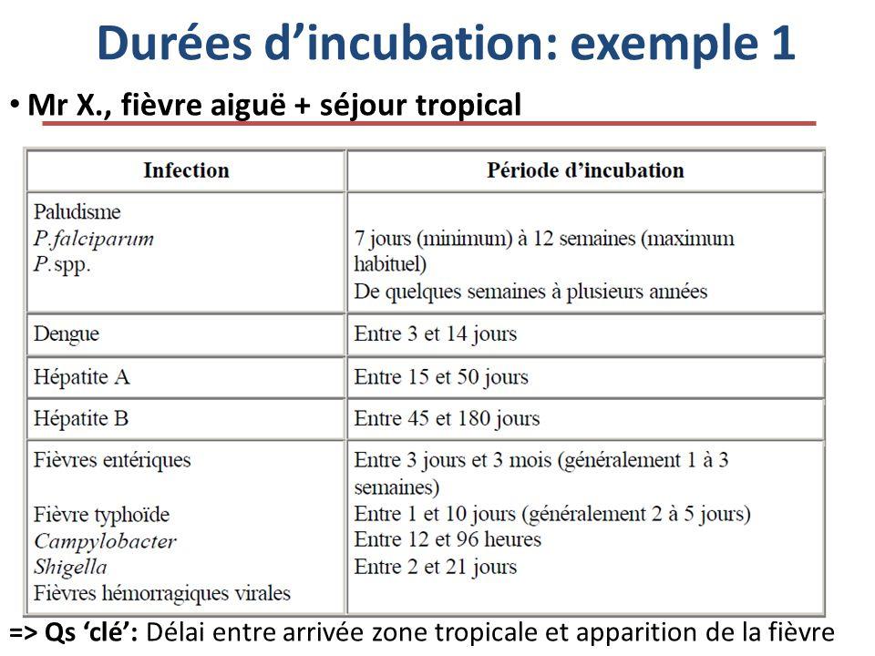 Durées d'incubation: exemple 1